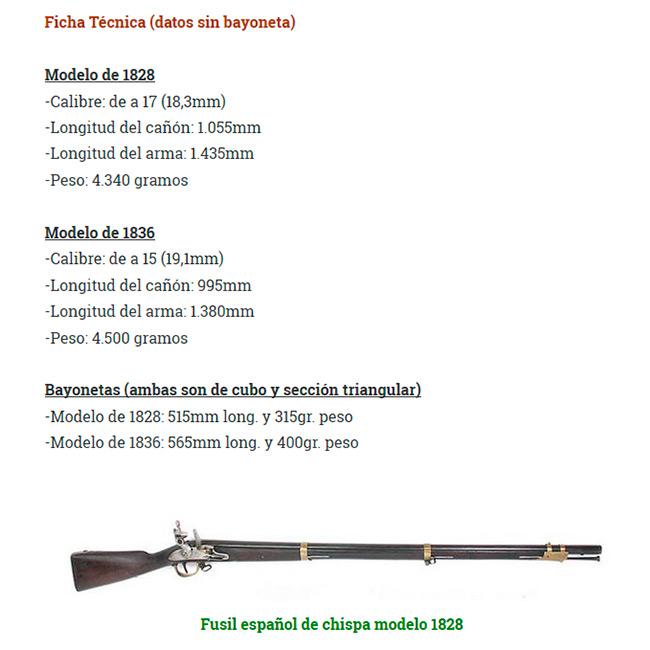 fusil-1928